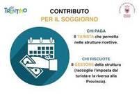 Imposta di soggiorno / Turismo / Attività economiche / Aree ...